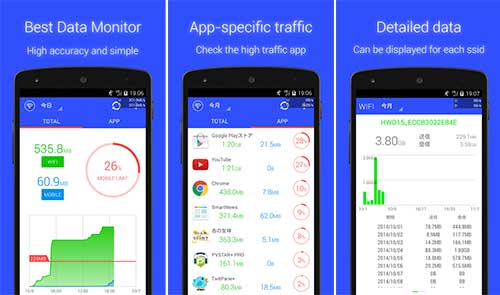 Data Usage Monitor Premium Apk