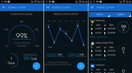 Mobile Counter 2 | Data usage Premium Apk