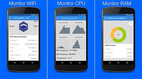 System Monitor Pro Apk
